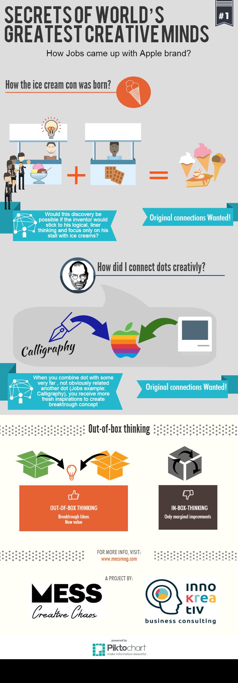 Infographic#1